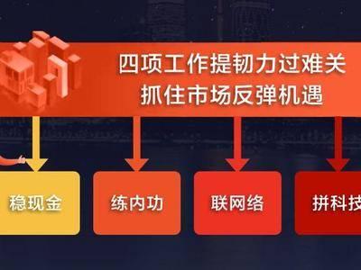 2020年中国房产经纪行业在线化洞察报告 ——新冠肺炎疫情下,2020房产经纪逆势突围之路