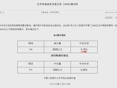 突发!央行发布降息信号:下调1年期利率至3.15%