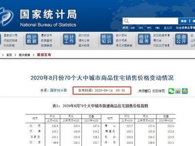 刚刚!国家统计局公布最新房价!数据证明:房价又涨了!9月再观望,又将错失买房良机!