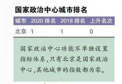 不唯GDP!中国内地25大城市综合实力排行
