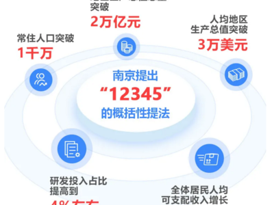 官宣!中国首个跨省都市圈来了