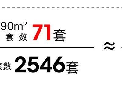 """0.27%的机会,大虹桥""""真爆款"""",谁能抢到?"""