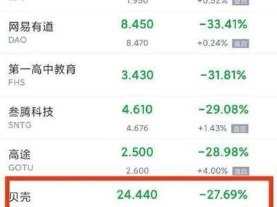 大跌!上海二手房中介费不得超过当地月薪3倍?你怎么看?