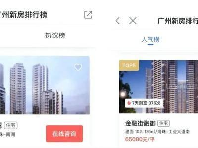 琶洲地价已拍到5.1万,周边二手怎么买?