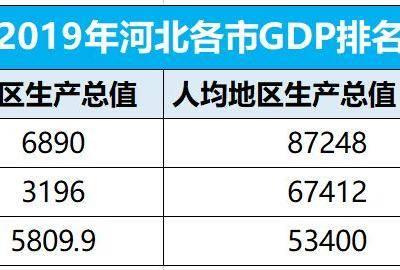 必读!楼市凛冬的环京经济圈,正开启5年新周期